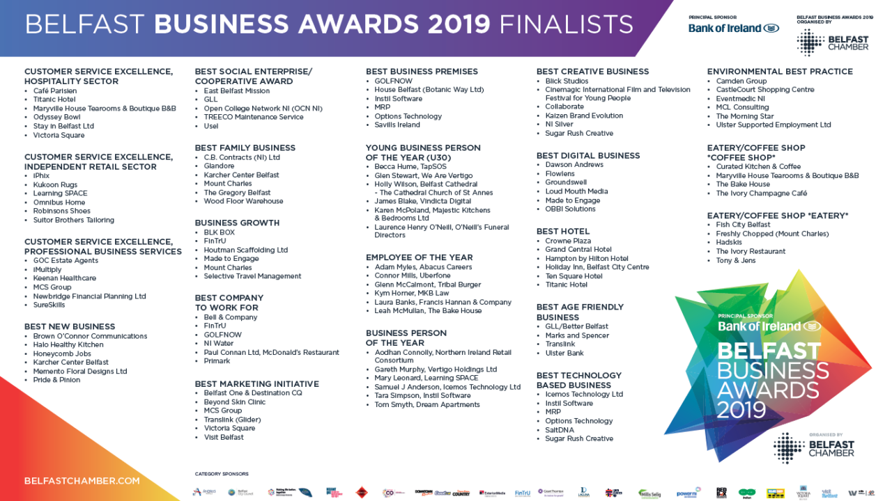 Belfast Business Awards 2019 Shortlist
