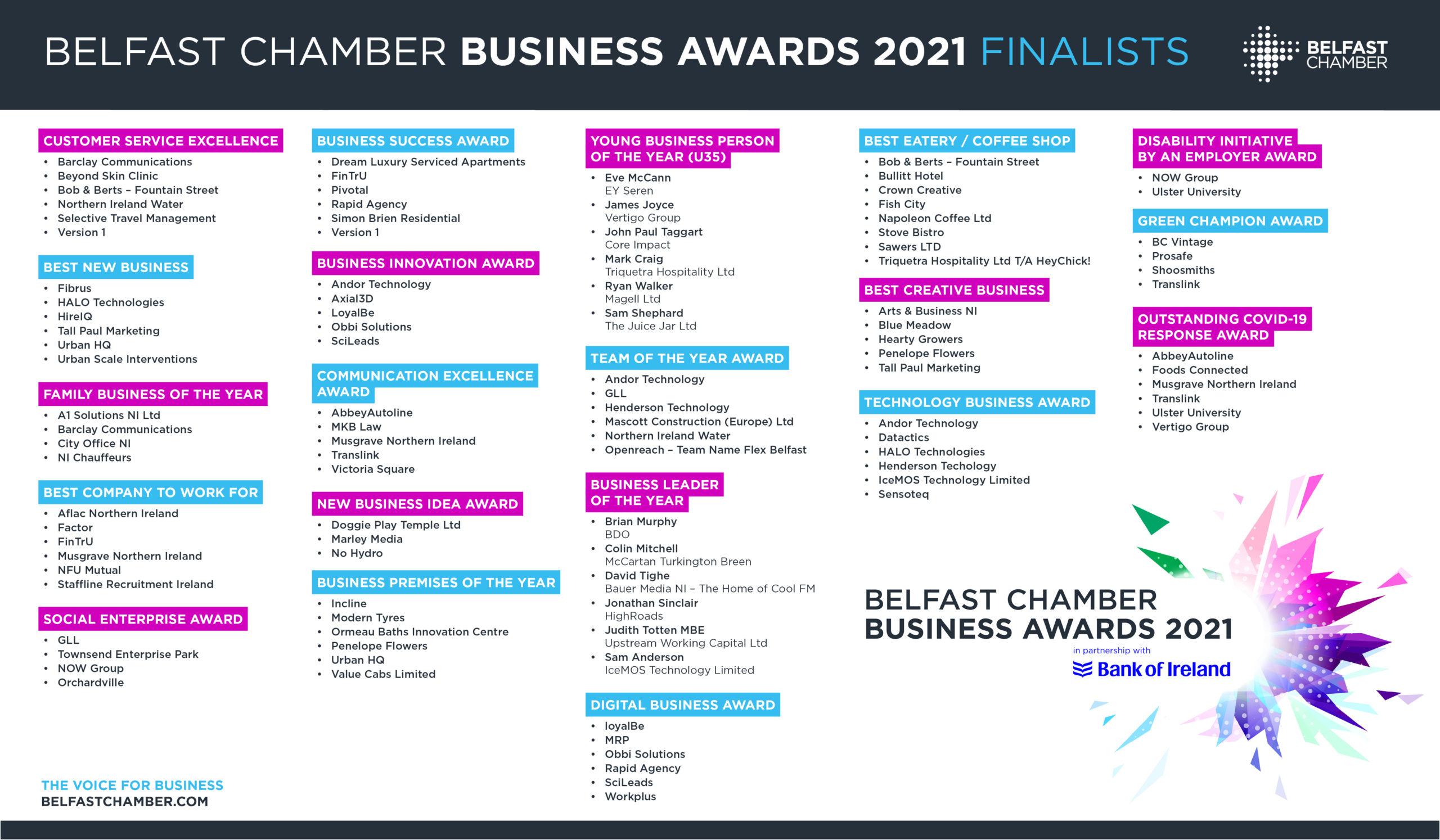 BBA Shortlist 2021 V5